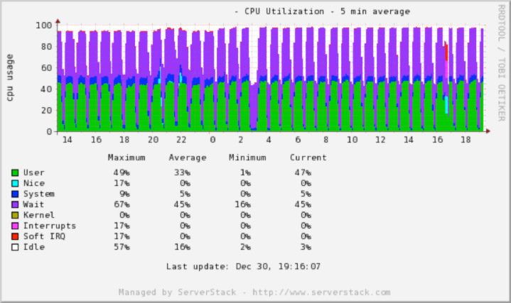 server-analytics-ssd-1